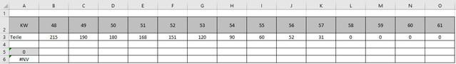 Excel Suche mit Ausgabe eines Zahlenwertes Excel-Tab.jpg