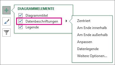 Hinzufügen oder Entfernen von Datenbeschriftungen zu oder aus einem Diagramm f12e2cc9-d0e1-4584-af96-81902334a370.png