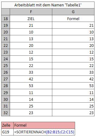 Doppelte Ergebnisse bei Index Formel FiZJhDo.png