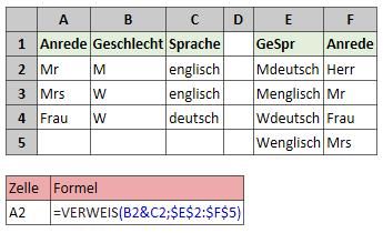 Automatische Ermittlung der Anrede mit WENN Funktion rwzAuxf.png