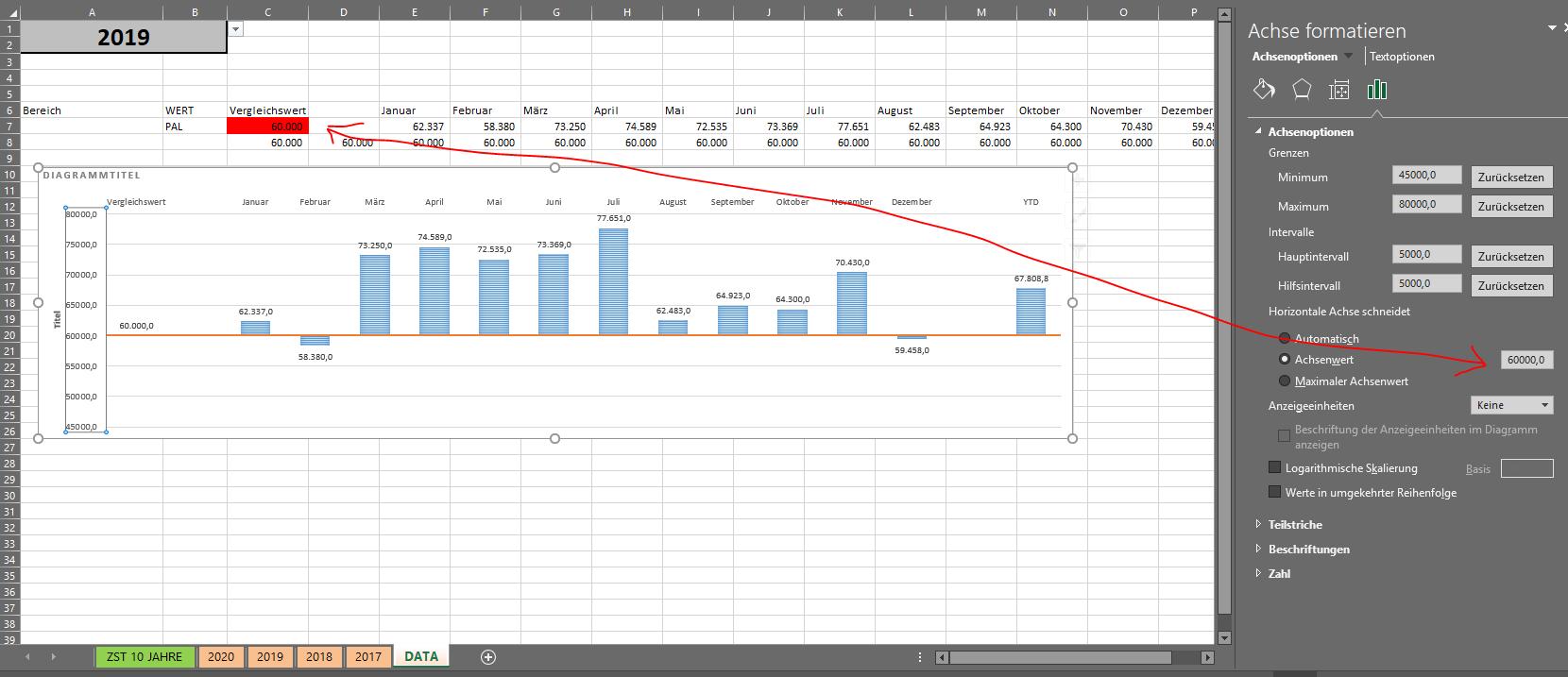 EXCEL Horizontale Achse schneidet - Wert mit Zellbezug mittels VBA upload_2021-1-21_15-35-4.png