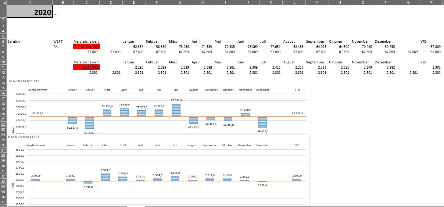EXCEL Horizontale Achse schneidet - Wert mit Zellbezug mittels VBA upload_2021-1-22_11-56-15.png