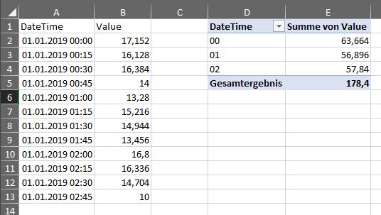 Excel Tabelle in eine andere Tabelle schreiben upload_2021-4-25_9-11-3.png