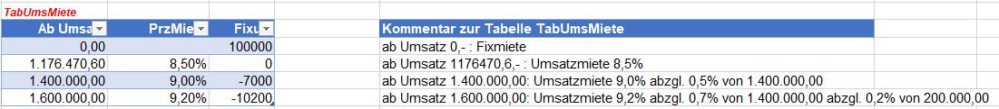 Wenn kleiner als aber nicht grösser, dann so etc. upload_2021-6-16_11-13-14.png