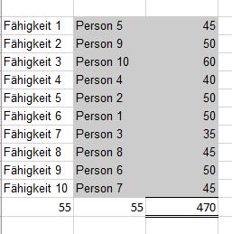 Stärkste Kombination berechnen/ausgeben upload_2021-8-11_17-15-3.png